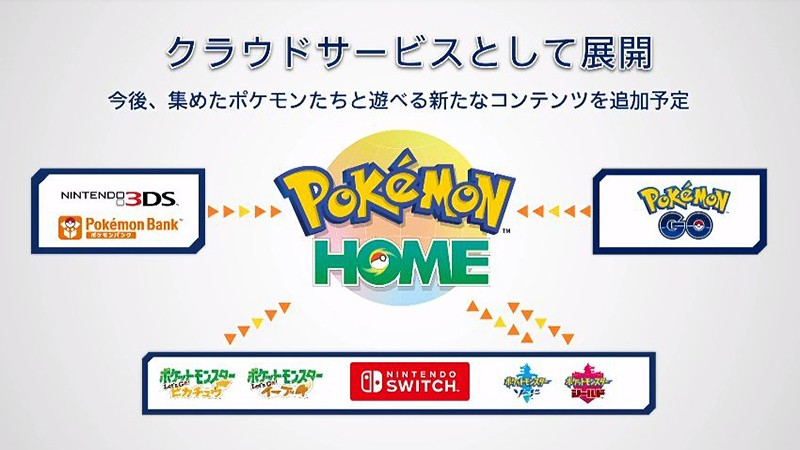 異なるデバイス間でポケモンを管理できる『Pokemon HOME』