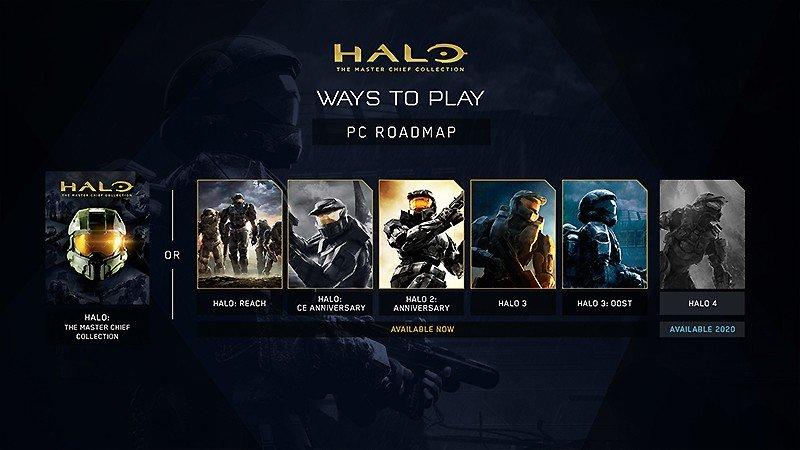 6作品を楽しめる『Halo: The Master Chief Collection』